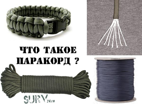what_is_paracord