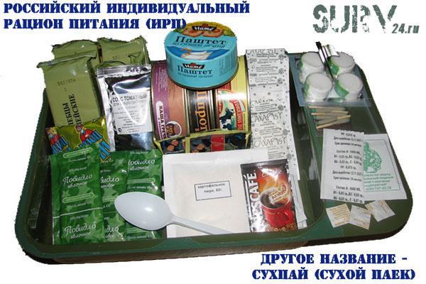 Russian_Suhpai_IRP