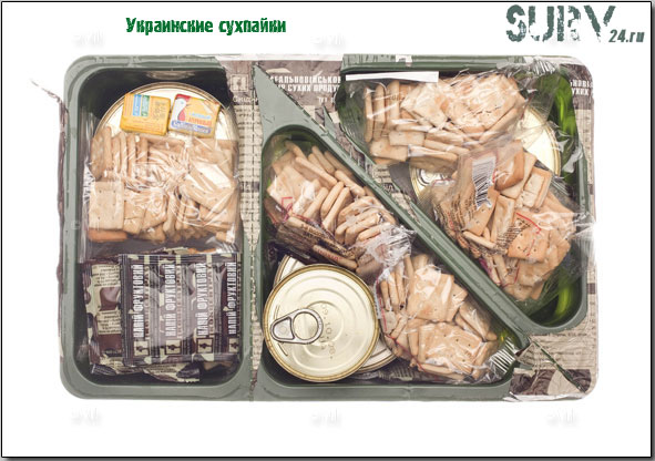 Ukrainian_Officers_military_ration2