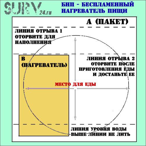 Bnp_besplamennyj_nagrevatel_pishhi_4