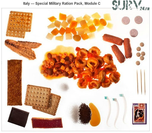 Italy_Special_Military_Ration