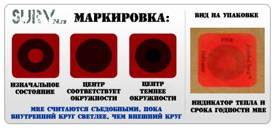 markirovka_mre_srok_godnosti