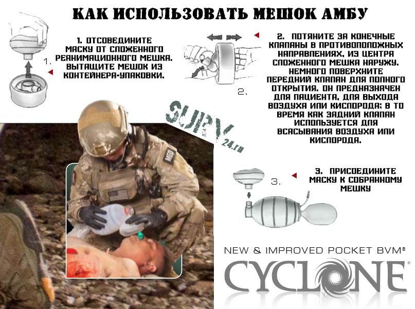 kak_ispolzovat_pompy_dlja_iskusstvennoj_ventiljacii_legkih_meshok_ambu_poket_bvm_cyklon