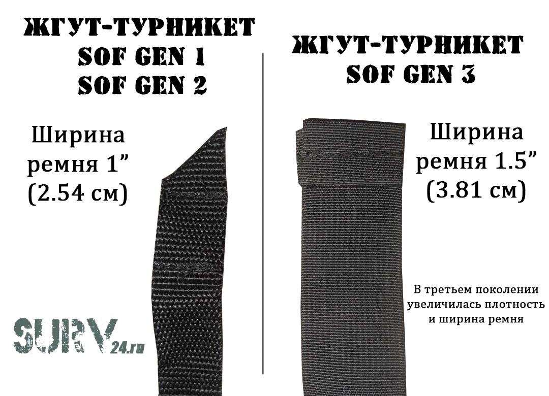 shirina_remnya_sof_vtorogo_i_tretiego_pokoleniy